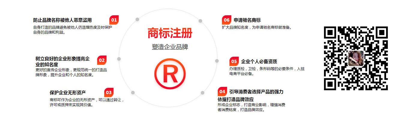 天水商标注册公司助力塑造企业品牌